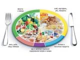 Вилла Виктория - иконка «питание» в Айдырлинском